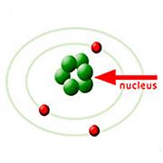 Nucleus of atom